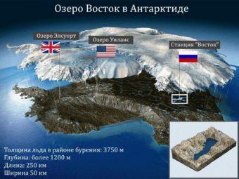 Графика озеро Восток в Антарктиде