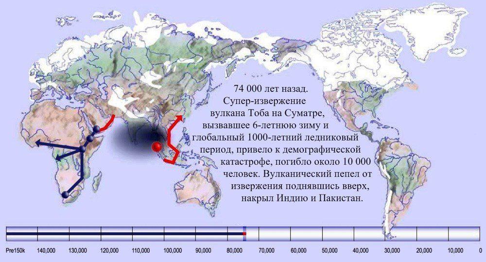 http://kak-spasti-mir.ru/wp-content/uploads/2012/09/07-rasselenie-cheloveka-po-zemle-74000-let-nazad-0x0.jpg