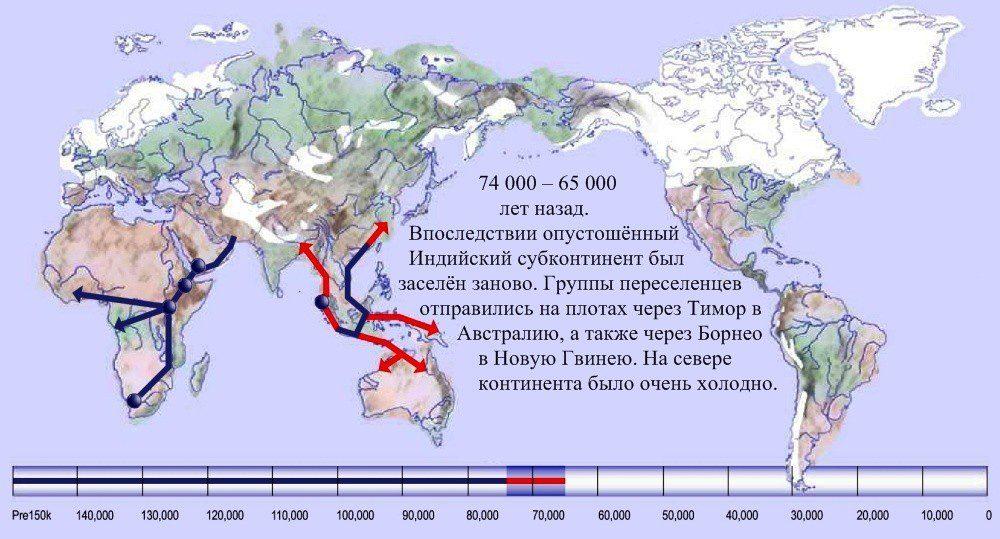 08 расселение человека по Земле 74 тысячи лет назад