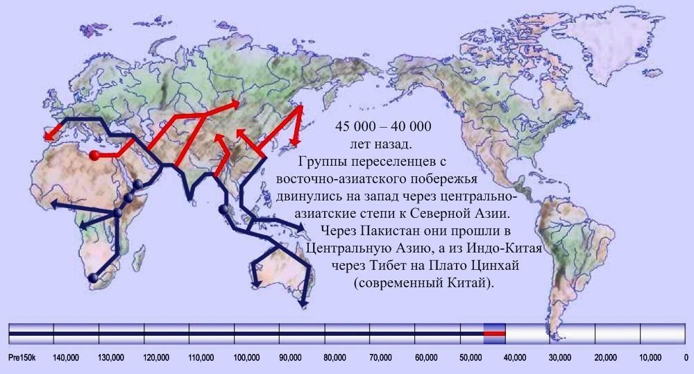 11 расселение человека по Земле 45 000 лет назад