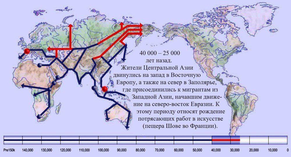 12 расселение человека по Земле 40 000 лет назад