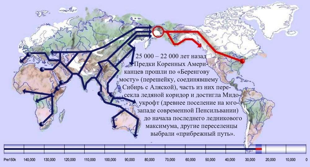13 расселение человека по Земле 25 000 лет назад