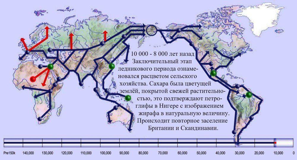 18 карта расселения человека 10 000 лет назад