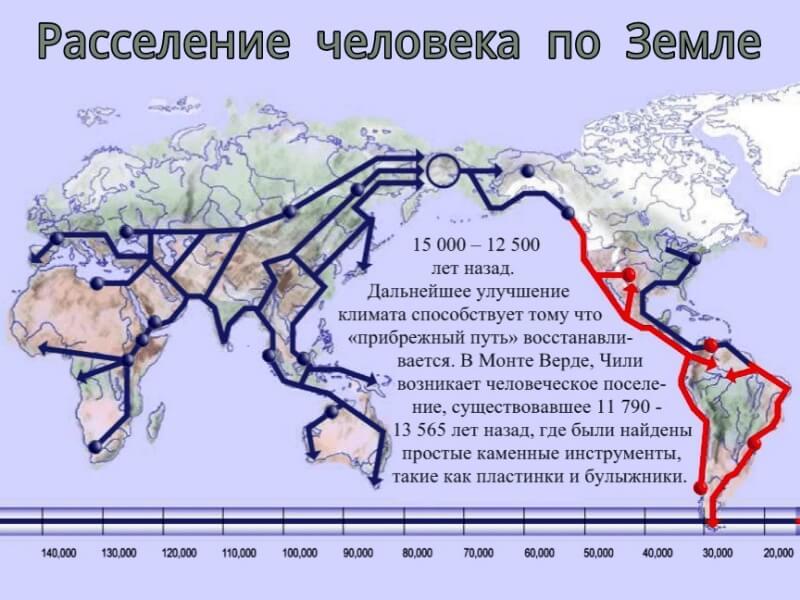 Расселение человека по Земле — карта-презентация