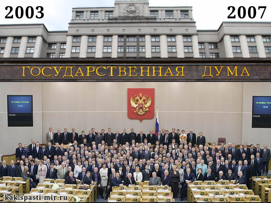 Фото депутаты Государственной думы 4-го созыва, Москва, 2007 год